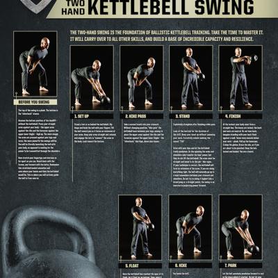 Plakát: Pavel Tsatsouline - obouruční kettlebell swing